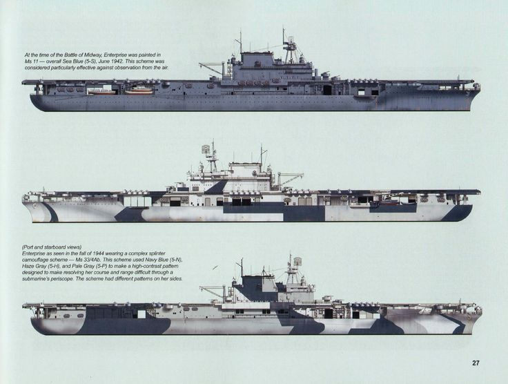 USS Enterprise (CV-6)