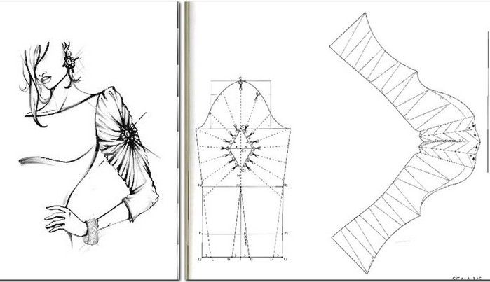 Drape variations - RU site with pattern sketches.