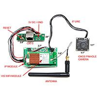 do it yourself wifi spy camera kit