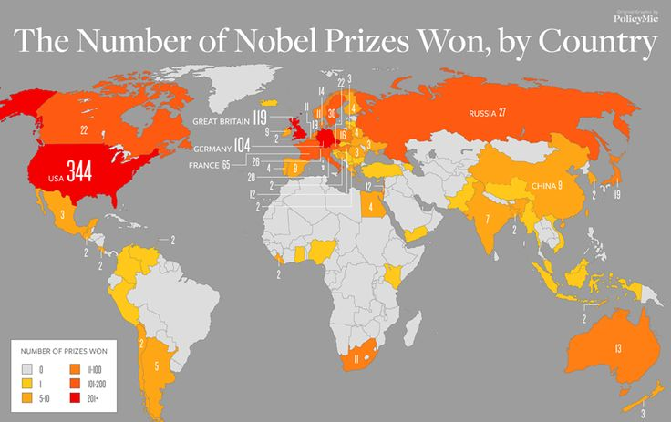 the temperaments and the state of the mind regarding the nobel laureates More than 100 nobel laureates have signed a greenpeace receives pushback from more than 100 and medicine also states that it may be far too.