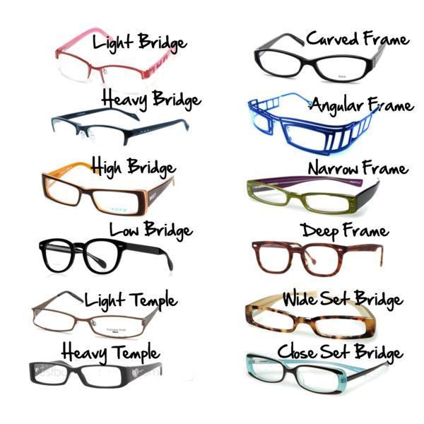 Eyeglass frame types Via More Visual Glossaries (for Her): Backpacks / Bags / Hats / Belt knots / Coats / Collars / Darts / Dress Silhouettes / Hangers / Harem Pants / Heels / Nail shapes / Necklaces...