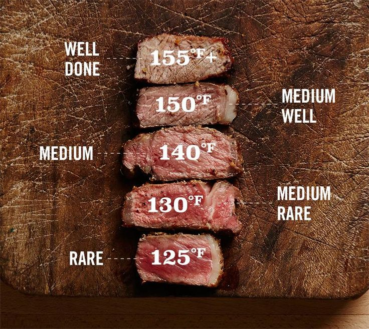 Rules of Grilling:  Next time you grill, check out this diagram.  All done? Now comes the hard part: you really should wait to eat that steak. Real grillers know that resting meat is code, so once it's grilled, set steak aside for a good 3-5 minutes. This lets juices distribute and keeps your steak at maximum flavor. To slice a steak like skirt, flank or hanger, cut against the grain a.k.a the opposite direction that muscle fibers run, which prevents you from getting a chewy piece of meat.