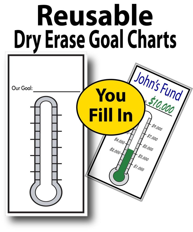 The 25+ best Goal thermometer ideas on Pinterest Fundraiser - thermometer template