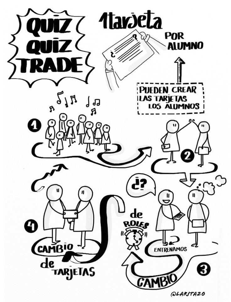 Quiz quiz trade - estructura de aprendizaje cooperativo.