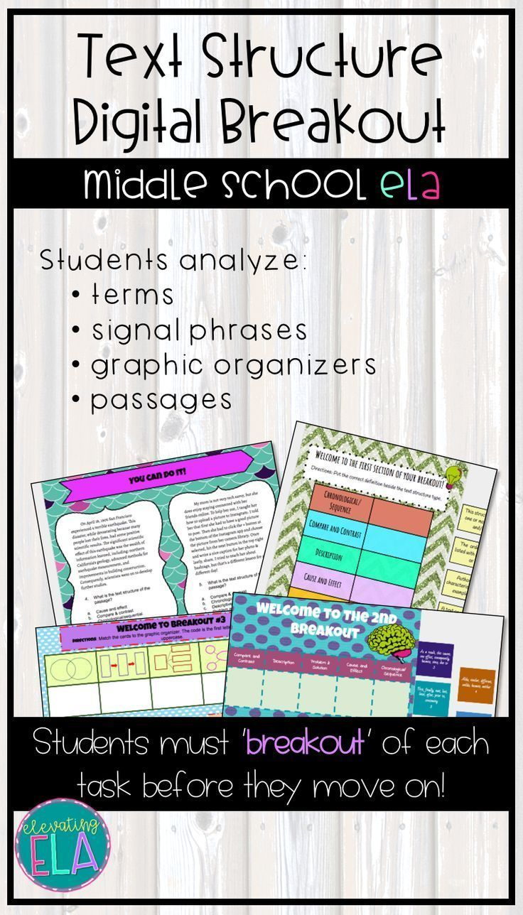 Text Structure Digital Breakout Text Structure Middle School