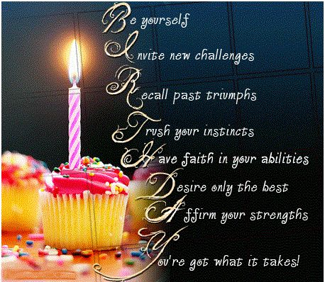 17 Best Happy Birthday Wishes Quotes – Quotes About Birthday Greetings