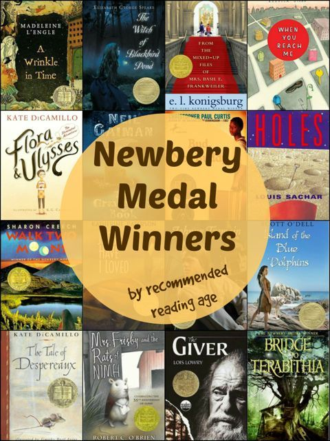 Newbery Medal Winners with reading age recommendations.
