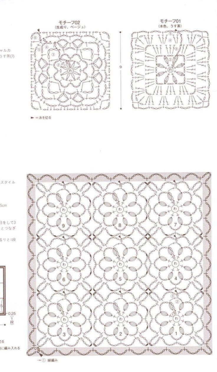 Mejores 29 imágenes de Pequeñas muestras y diagramas 3 en Pinterest ...