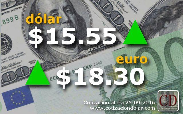 La divisa norteamericanasubió sietecentavos respecto al cierre de la semanaanterior, cotizando a $15,55en casas de cambio y bancos de la ciudad. El dólar Banco Nación también subió, vendiéndose a $15,40, cinco centavos más que en el último cierre. En tanto el Euro subió13 centavos, cerrando a $18,30 Publicación de la cotización correspondiente al 26deseptiembrede 2016.…
