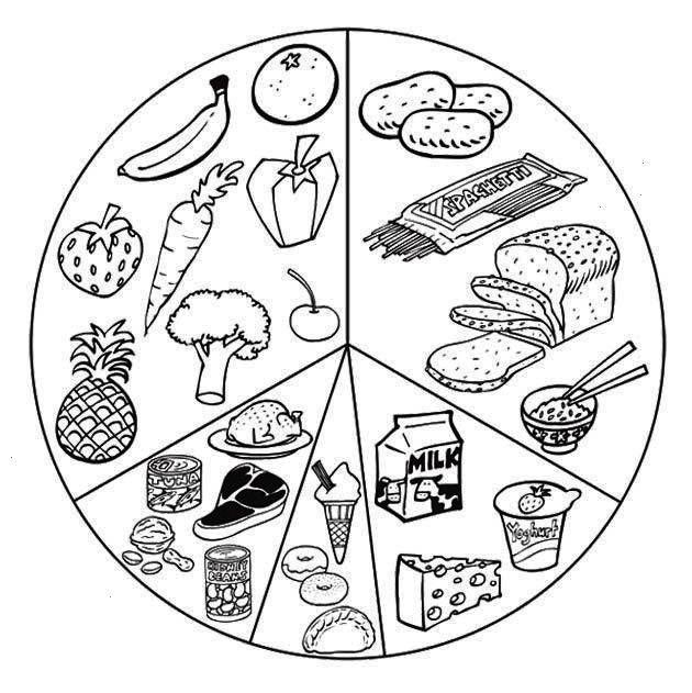 Paylasacagimiz Karsiligini Alamadiginiz Fazlaliklari Egzersizlerin Zayiflamak Newcolorin Lebensmittelfarbe Malvorlagen Fur Kinder Geburtstag Malvorlagen