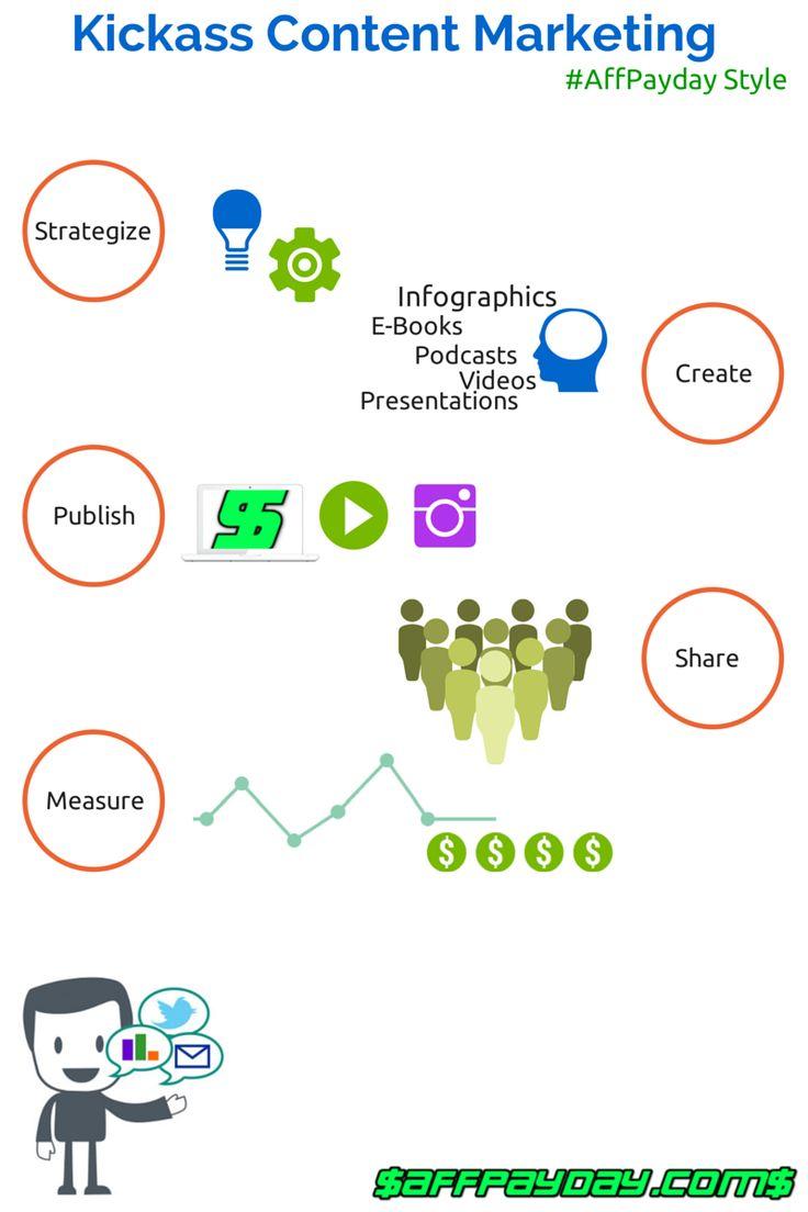 28 Expert Bloggers Reveal Their #1 Content Marketing Technique: http://doseoyourself.com/expert-bloggrs-content-marketing/ #socialmedia