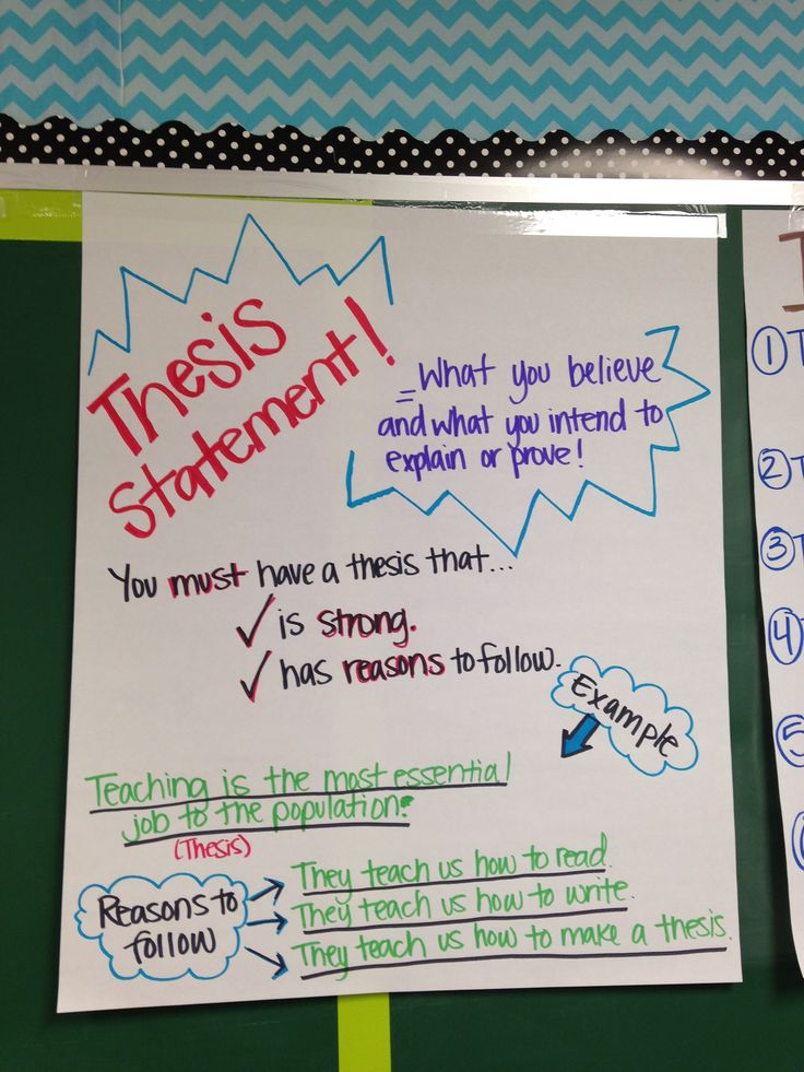 8+ Sample Anchor Charts Templates