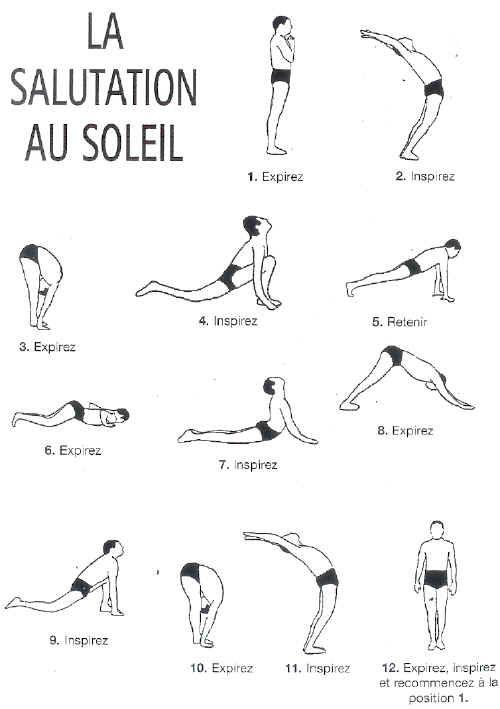 Schéma Yoga salutation au soleil