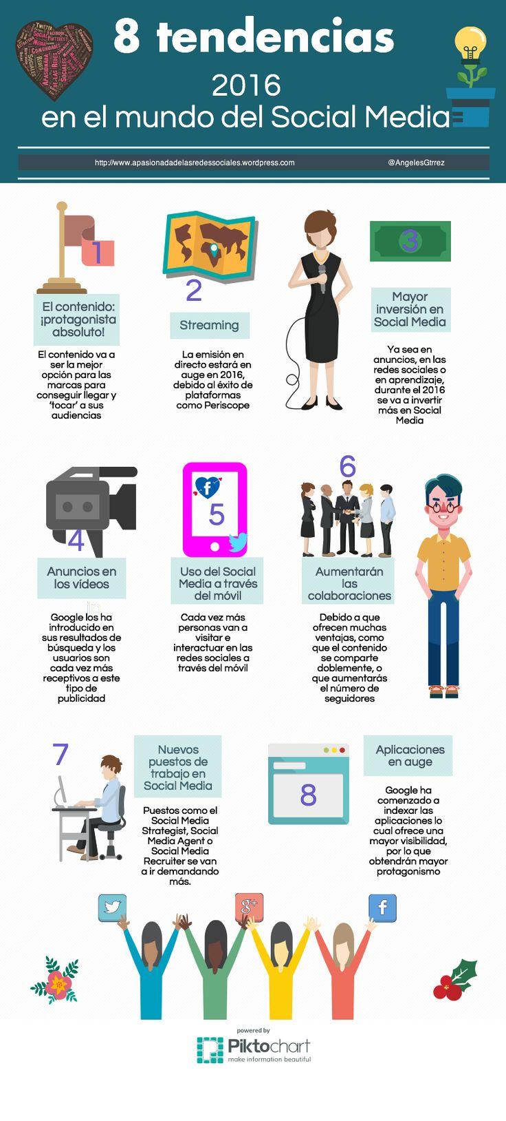 8 tendencias en Redes Sociales para 2016 #infografia #infographic #socialmedia                                                                                                                                                                                 Más
