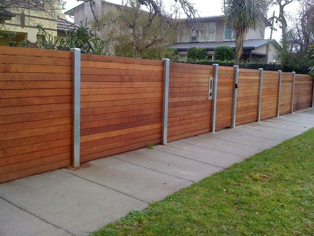 Options trading fence