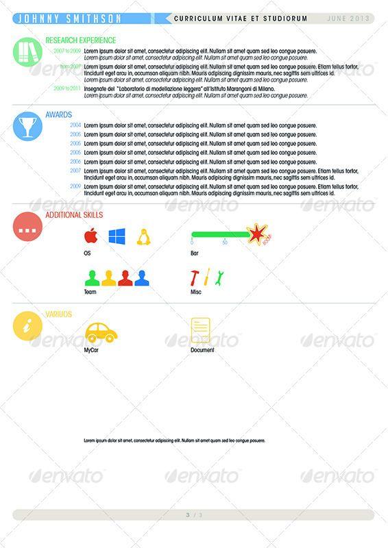Infographic Curriculum Vitae Resume Elements Affiliate