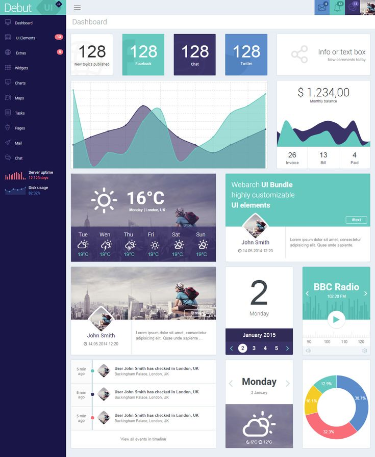 78 best excellent charts dashboard images on pinterest dashboard 15 best responsive html5 angularjs templates 2015 responsive miracle pronofoot35fo Image collections