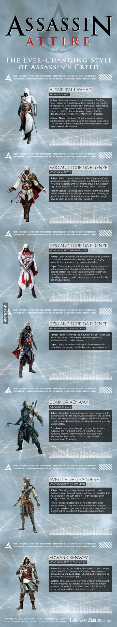 Assassin Attire - Assassin's Creed Infographic - http://geekstumbles.com/funny/assassin-attire-assassins-creed-infographic/