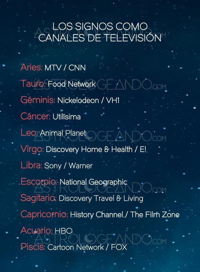 Los signos como canales de televisión #Zodiaco #Astrología #Astrologeando