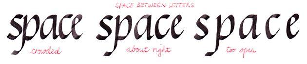 illustration showing italic calligraphy spacing principles