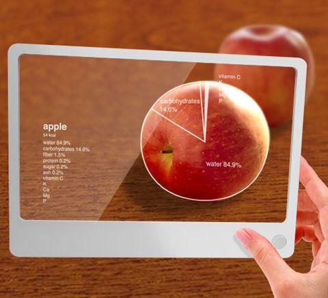10 Futuristic User Interfaces | Smashing Magazine