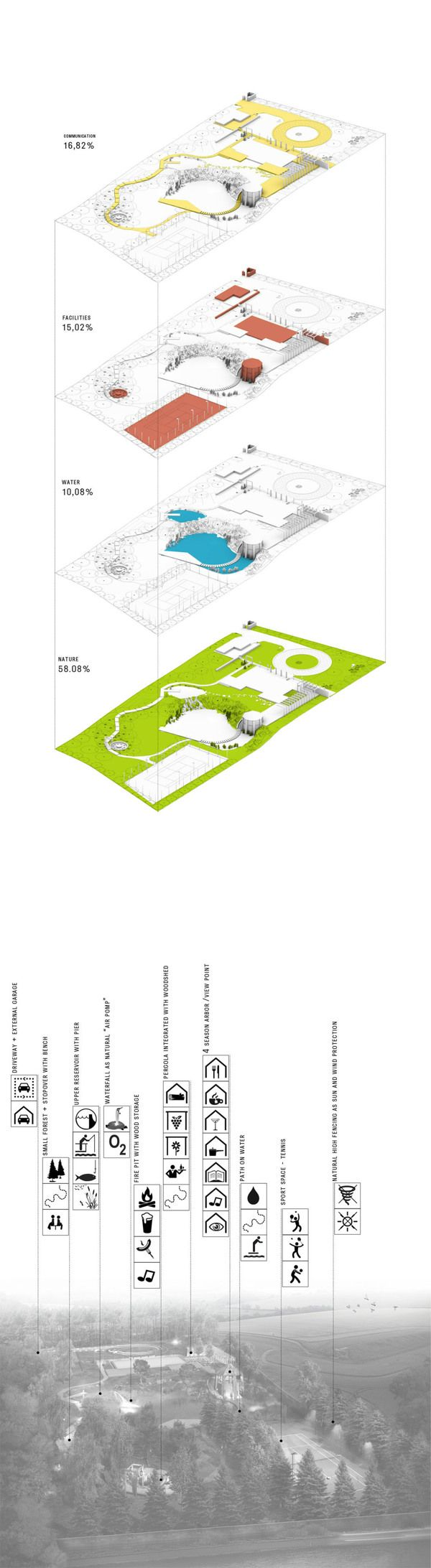 03. REPRESENT A SPACE **************** [GreenStone Garden - Landscape project by Konrad Wójcik, via Behance]