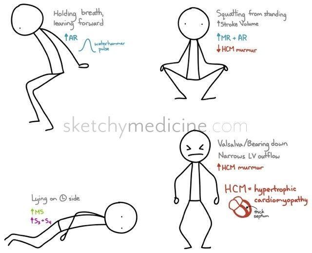 List of Symptom Descriptions  RightDiagnosiscom