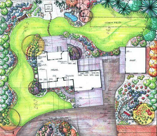 Необходимость плана любого участка. Как спланировать участок загородного дома: влияющие факторы и секреты. Зонирование и детализация плана, влияние стилистики.