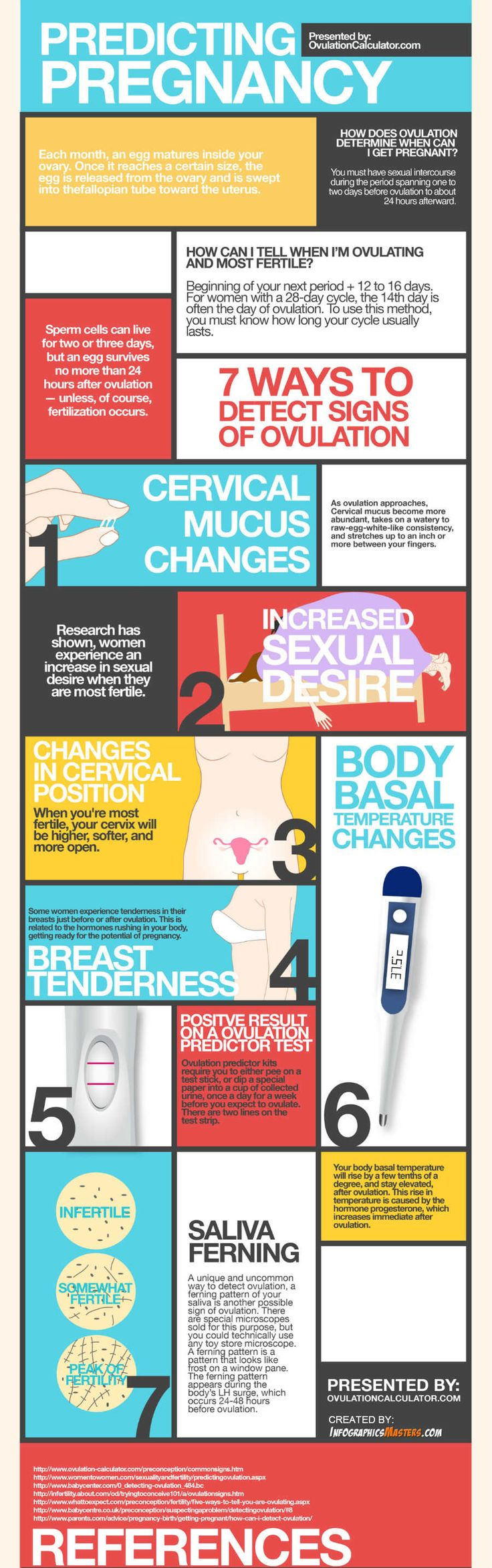 Ovulation infographic tells women on ways to detect signs of ovulation. It also tells in predicting when she is ovulating and most fertile.