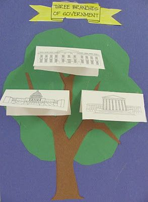 three branches of government - Ashamed at how much I have forgotten from government, looking forward to studying it again with the kiddos. :)