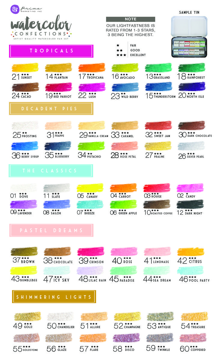 Image result for watercolor confections