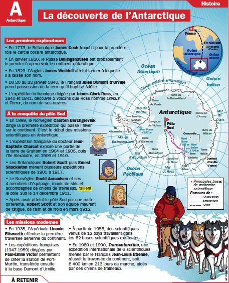CULTURE - La découverte de l'Antarctique
