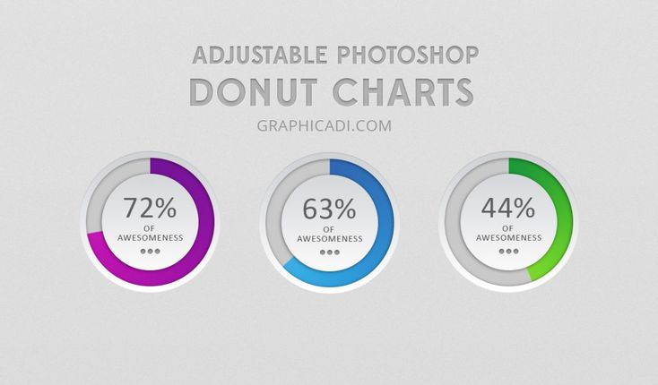 Adjustable-donut-chart