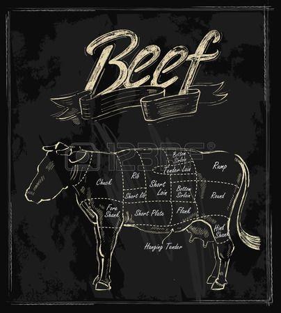 vector hand getrokken stukken rundvlees in kaart op zwart Stockfoto