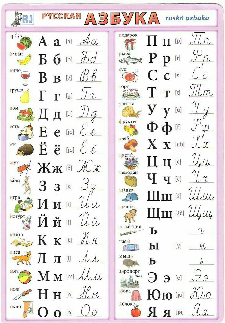 Noelie Quedrue Adli Kullanicinin Alphabet Language Panosundaki Pin Ogrenme Egitim Dil Sanatlari