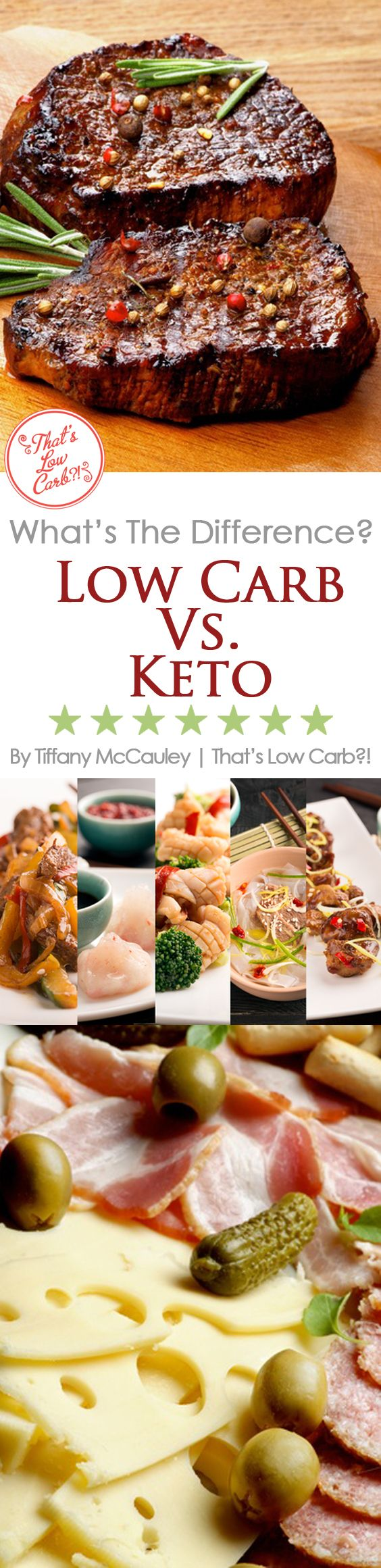 If you don't know the difference between low carb eating and a ketogenic diet, this article should help clear things up!