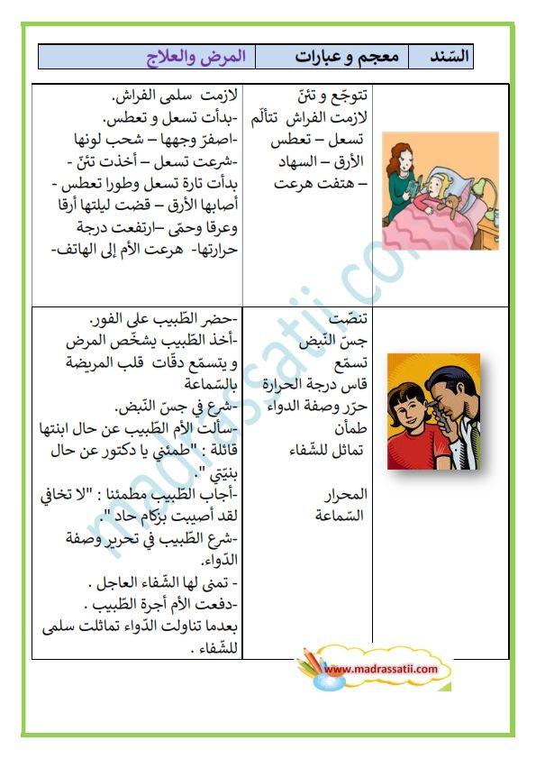 عبارات و تراكيب المرض و العلاج Madrassatii Com Arabic Alphabet For Kids Learning Arabic Alphabet For Kids