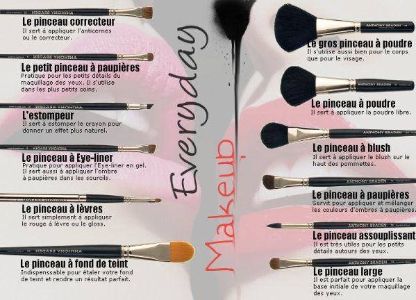 L'utilisation des pinceaux à maquillage.