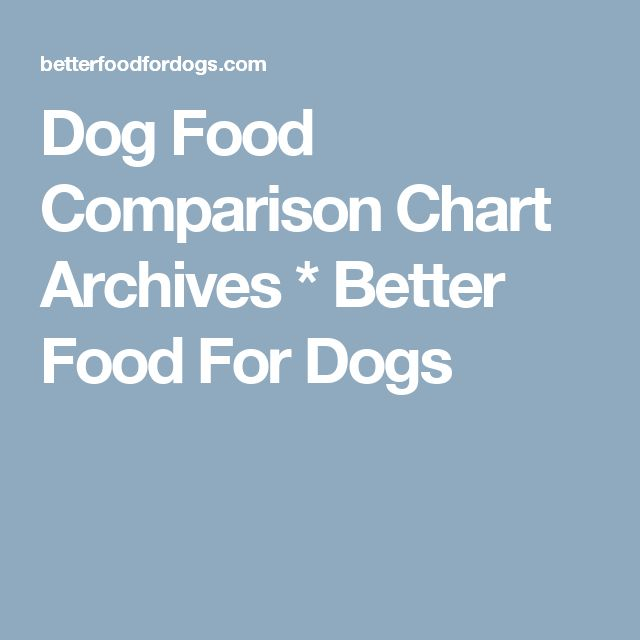Dog Food Comparison Chart Archives * Better Food For Dogs