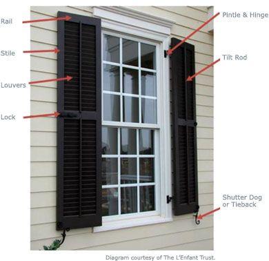 Exterior Window Shutters Window Shutters On Historic Properties Windows Pinterest