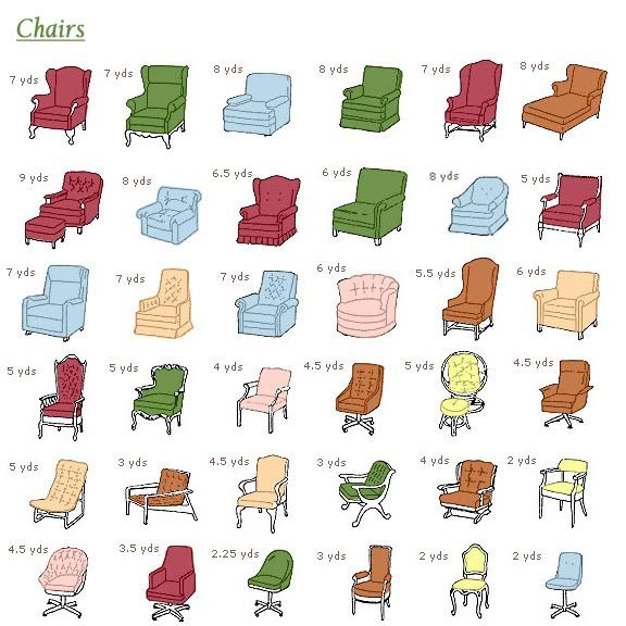 Fabric Yardage Chart For Furniture Upholstery - Chairs