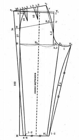 Как сшить классические брюки выкройки