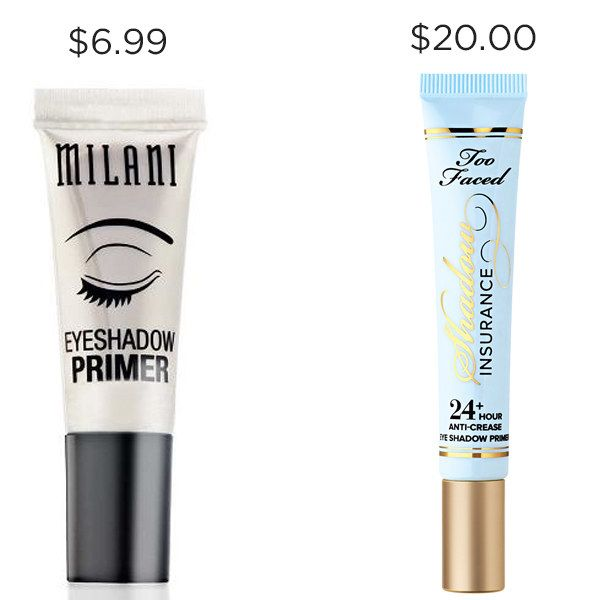 Milani Eyeshadow Primer is $13.01 cheaper than Too Faced Shadow Insurance, and word on the street is it works just as well. | 17 Makeup Dupes That Are Way Cheaper Than Your Favorite Beauty Products
