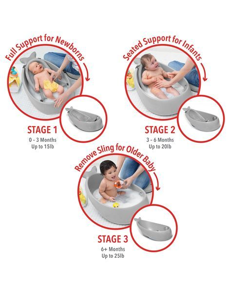 70857cb2e10 Moby Smart Sling 3-Stage Tub - GreyMoby Smart Sling 3-Stage Tub -