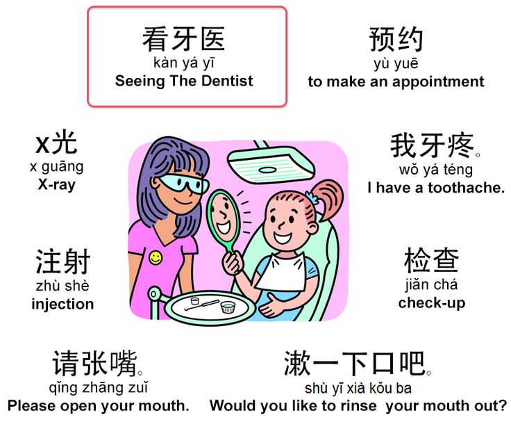 seeing a dentist illustrated chinese vocabulary