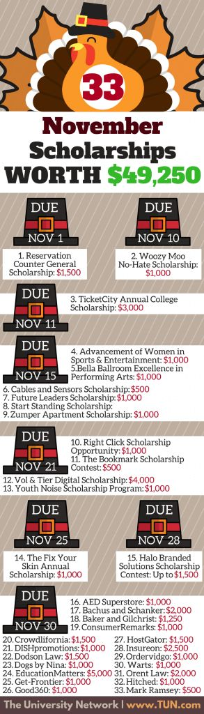 Here are 33 scholarships with November deadlines that total $49,250.
