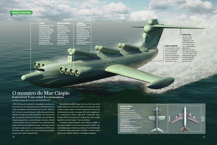 Revista Aventuras na História - História Ilustrada: O monstro do Mar Cáspio