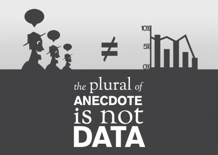 As it turns out the plural of anecdote IS data after all http://blog.revolutionanalytics.com/2011/04/the-plural-of-anecdote-is-data-after-all.html