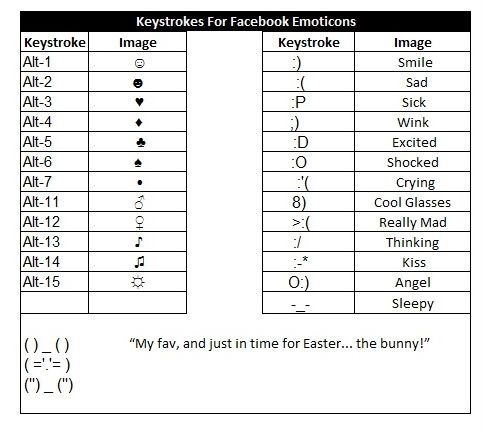 11 Best Keyboard Fun Images On Pinterest Keyboard Symbols