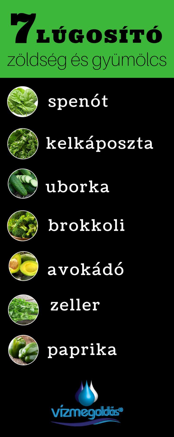 Tudj meg többet a helyes táplálkozásról - kattints a képre!